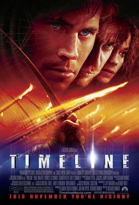 დროის ხაფანგში Timeline