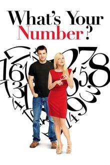 შენ მერამდენე ხარ? / What's Your Number?